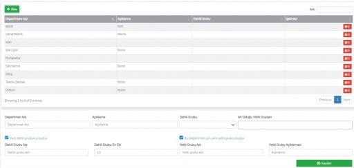 ik kullanici olusturma 512x244 - İnsan Kaynakları Yönetimi