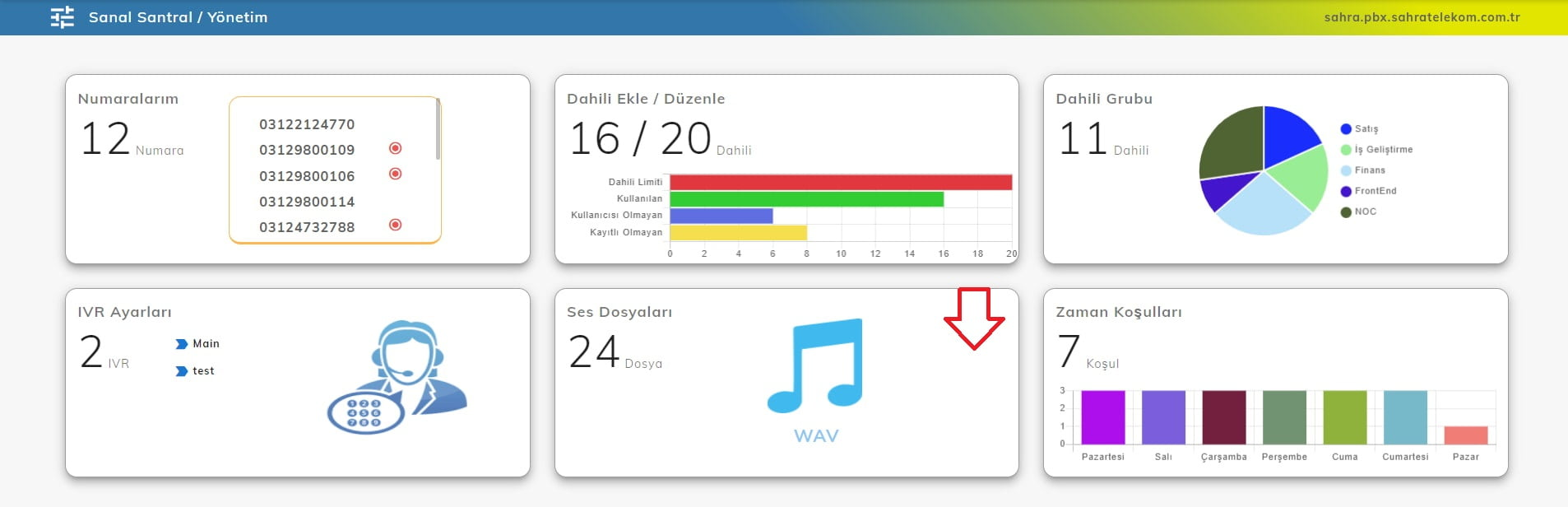 sanal santral yonetimi ses dosyalari paneli - Sesli Yanıt (IVR)